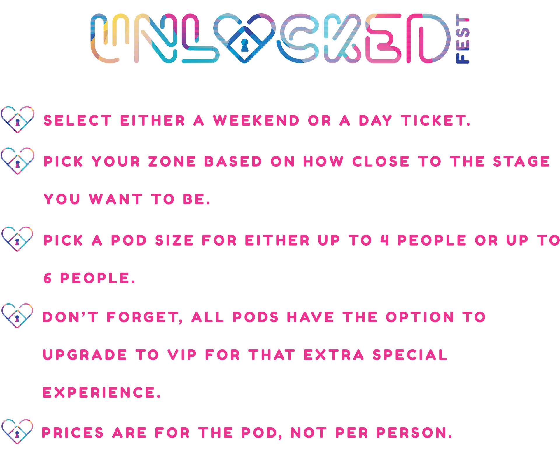 Unlocked Guide