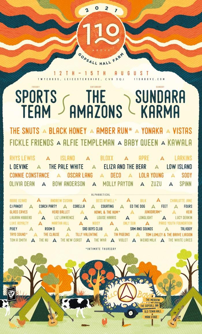 110 Above Festival 2021